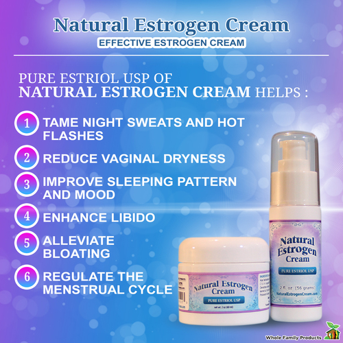 Natural Estrogen Cream for Menopause Problem